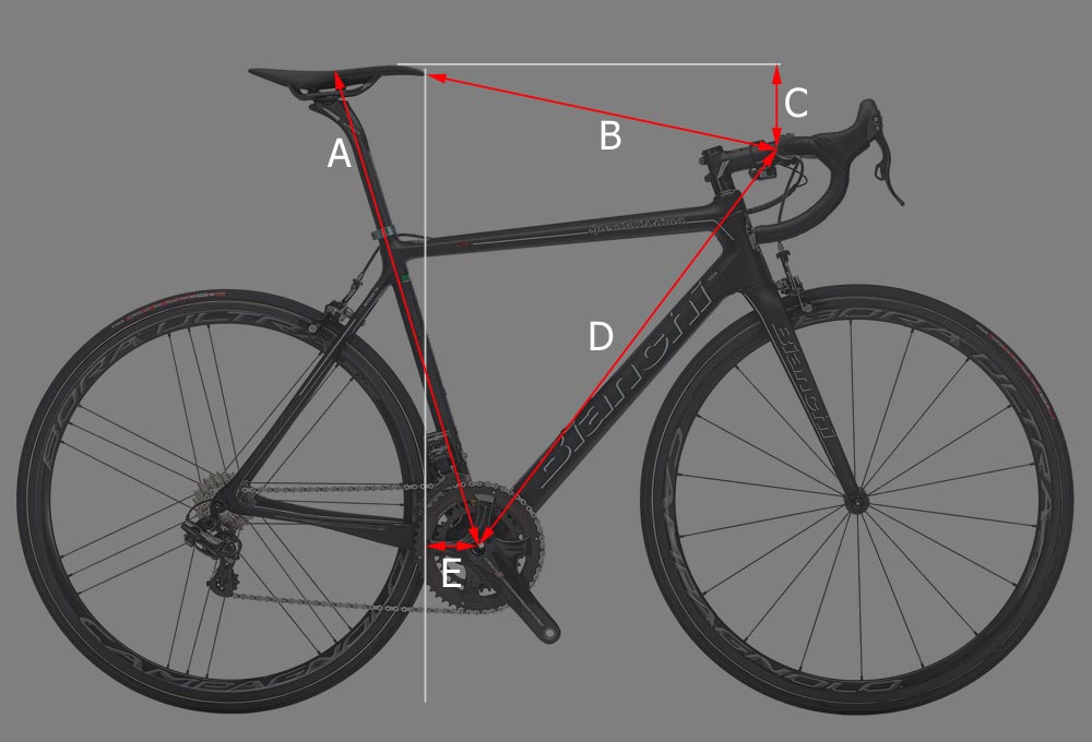 bikemeasurements