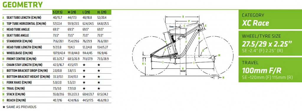 Cannondale Scalpel Geometry