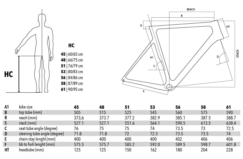 Basso Astra v5 Geometry